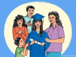 Parent Involvement with ELL Parents